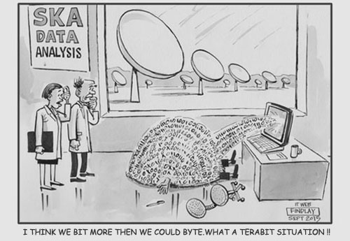 an analysis of ska Our group has been heavily involved in the analysis thirdly, the work must be applied to the analysis of ska-relevant radio astronomy antennas.